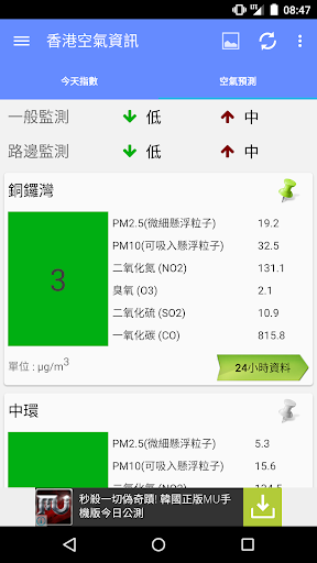 HK Air Quality