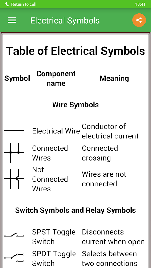 Electrical Electronic Symbols Android Apps On Play | Jzgreentown.com