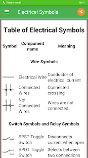 Electrical Symbols Screenshot Thumbnail