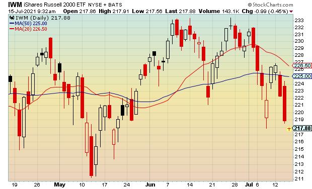 Low-Beta Stocks