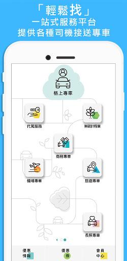 格上GoSmart screenshot 2