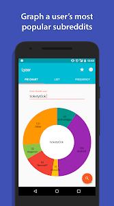 Lyzer for Reddit v1.3.0 (Pro)