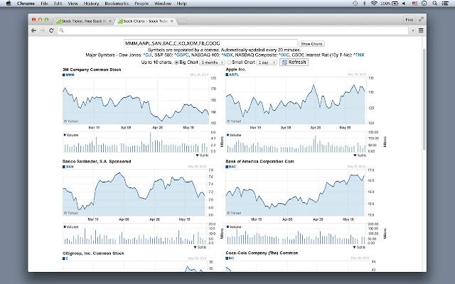 Stock Ticker Chrome Web Store