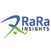 RaRa Insights