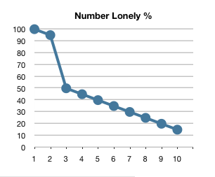 Lonely Number.png