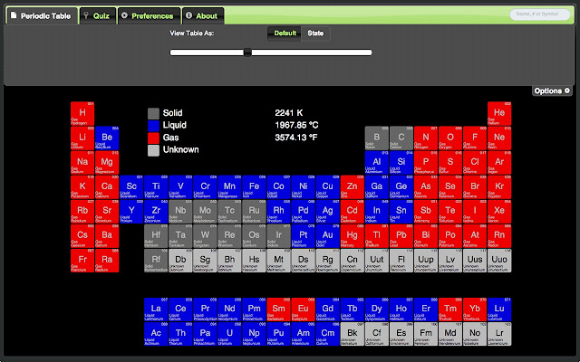 Useful periodic table lite chrome web store runs offline urtaz Choice Image