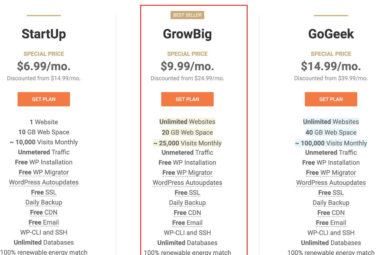 Professional content writer websites gb example logistics resume