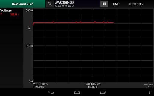 KEW Smart 3127 1.401.40 Windows u7528 5