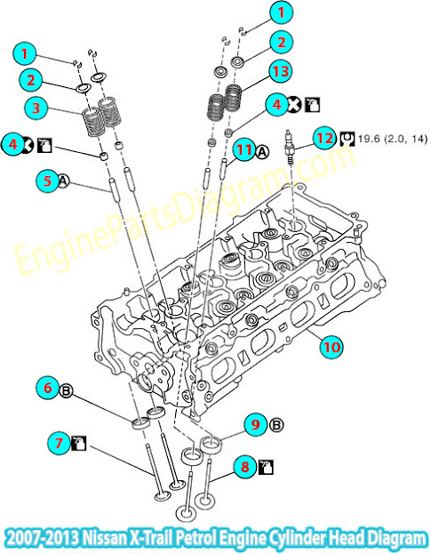 2007 2013 nissan x trail petrol engine cylinder head diagram. Black Bedroom Furniture Sets. Home Design Ideas