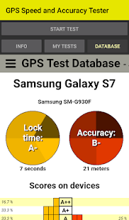 GPS Speed and Accuracy Tester- screenshot thumbnail