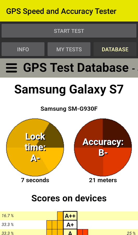 GPS Speed and Accuracy Tester- screenshot