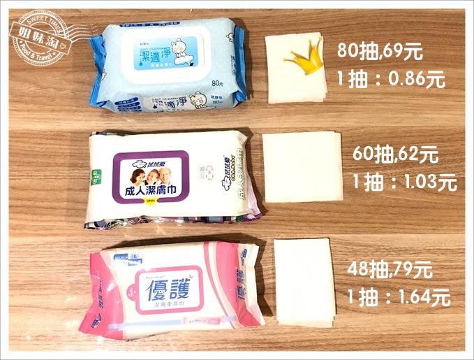 濕紙巾價格