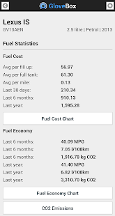 GloveBox: Gas & cost tracker- screenshot thumbnail