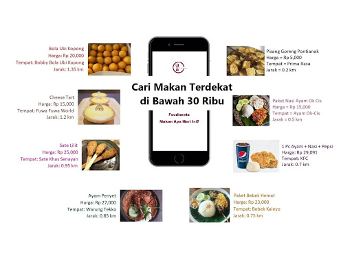 foodierate–indonesian food restaurant deals finder screenshot 3
