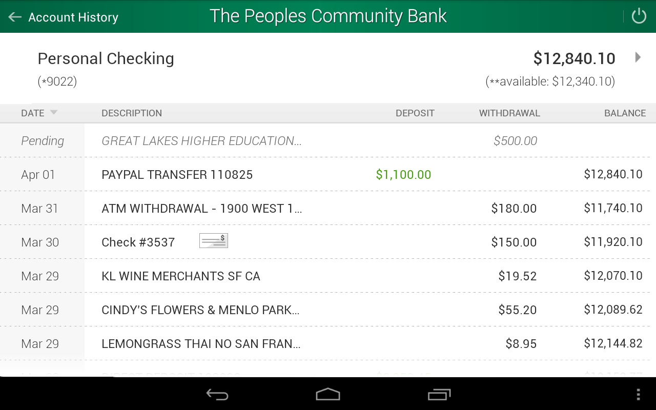 The Peoples Community Bank- screenshot