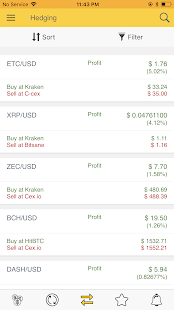 CrypDates - Realtime Cryptocurrency Price Alerts Screenshot