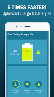 Ultra Charger: Super Fast x5 - náhled
