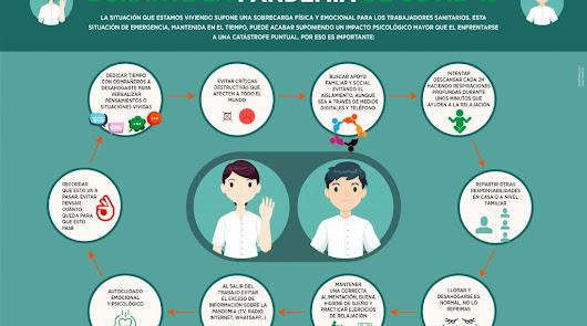 La infografía con las recomendaciones a seguir.
