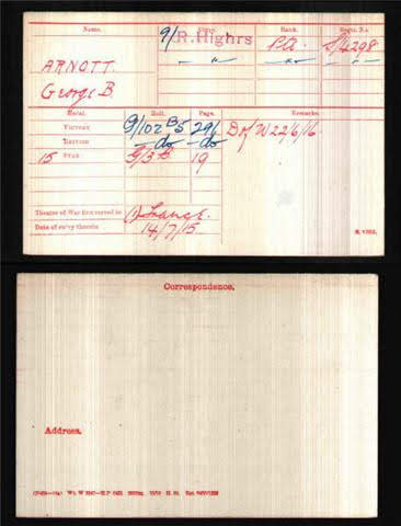 George Buchanan Arnott's Medal Index Card