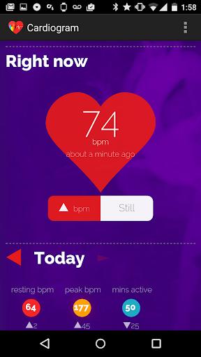 Cardiogram beta