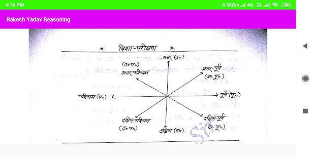 Rakesh Yadav Reasoning Book in Hindi for PC-Windows 7,8,10 and Mac apk screenshot 5