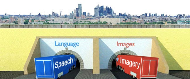 Lorry marked 'Speech' travelling through a tunnel marked 'Language' and another lorry marked 'Imagery' travels through a tunnel marked 'Image'