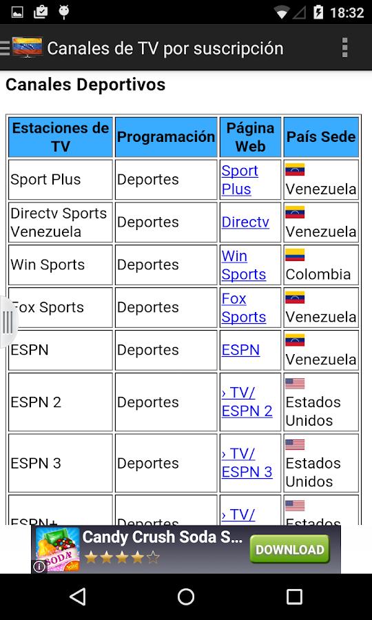 Ver Directv Sport Venezuela Online Gratis - Haipocine-1531