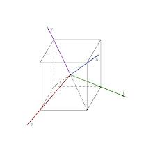 Photo: 4 colors of proton