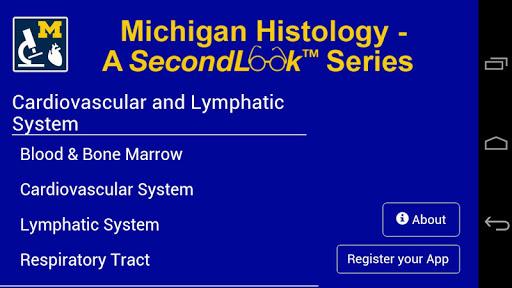 Cardiovascular Lymph. System