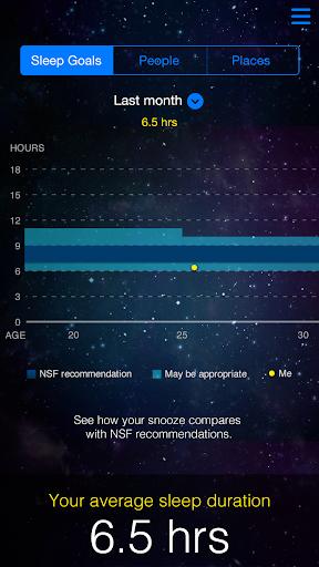 sleeplife: Sleep Tracker