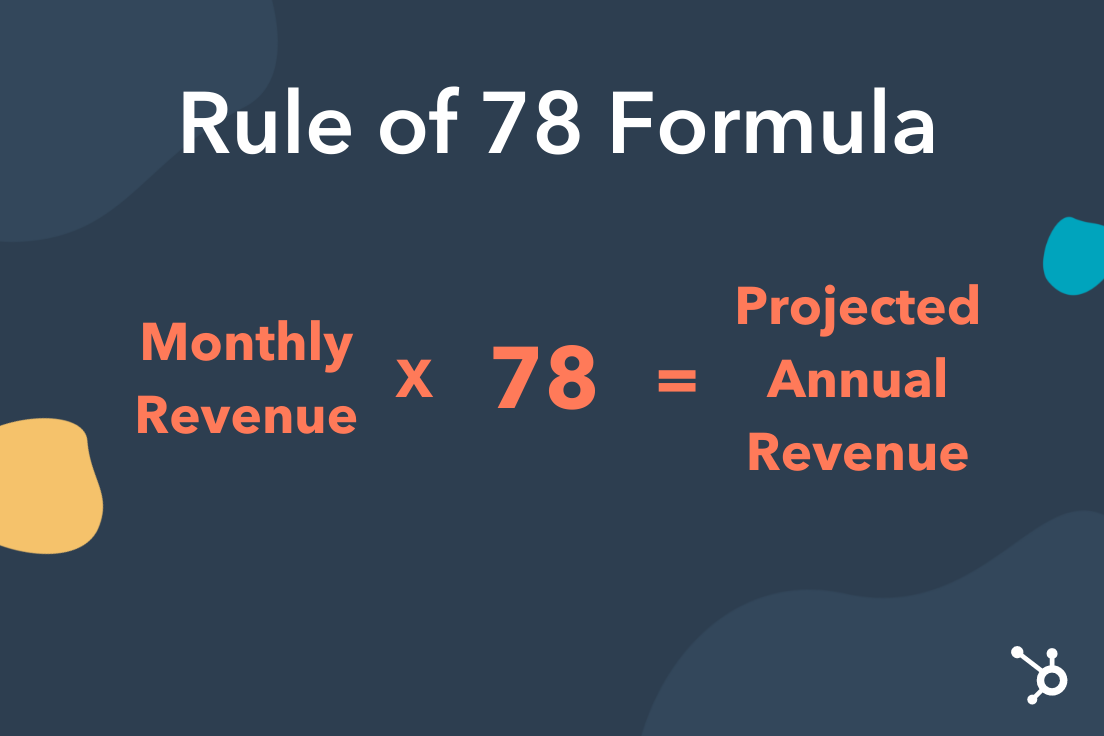 rule of 78: equation