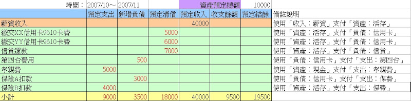 自動扣款預估表