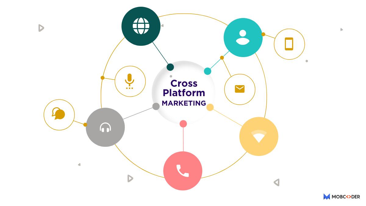 cross platform marketing