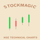 StockMagic NSE Technical Chart