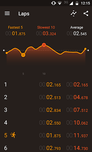 Stopwatch Timer screenshot 7