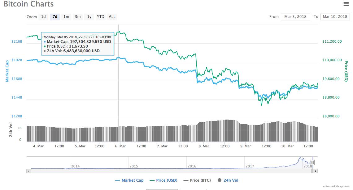 bitcoin atm emporium