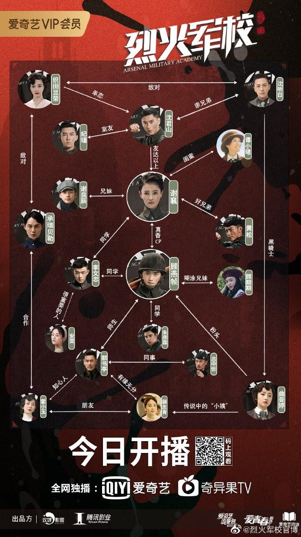 Web Drama: Arsenal Military Academy - ChineseDrama info