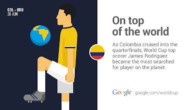 Photo: King James rules the world. #GoogleTrends