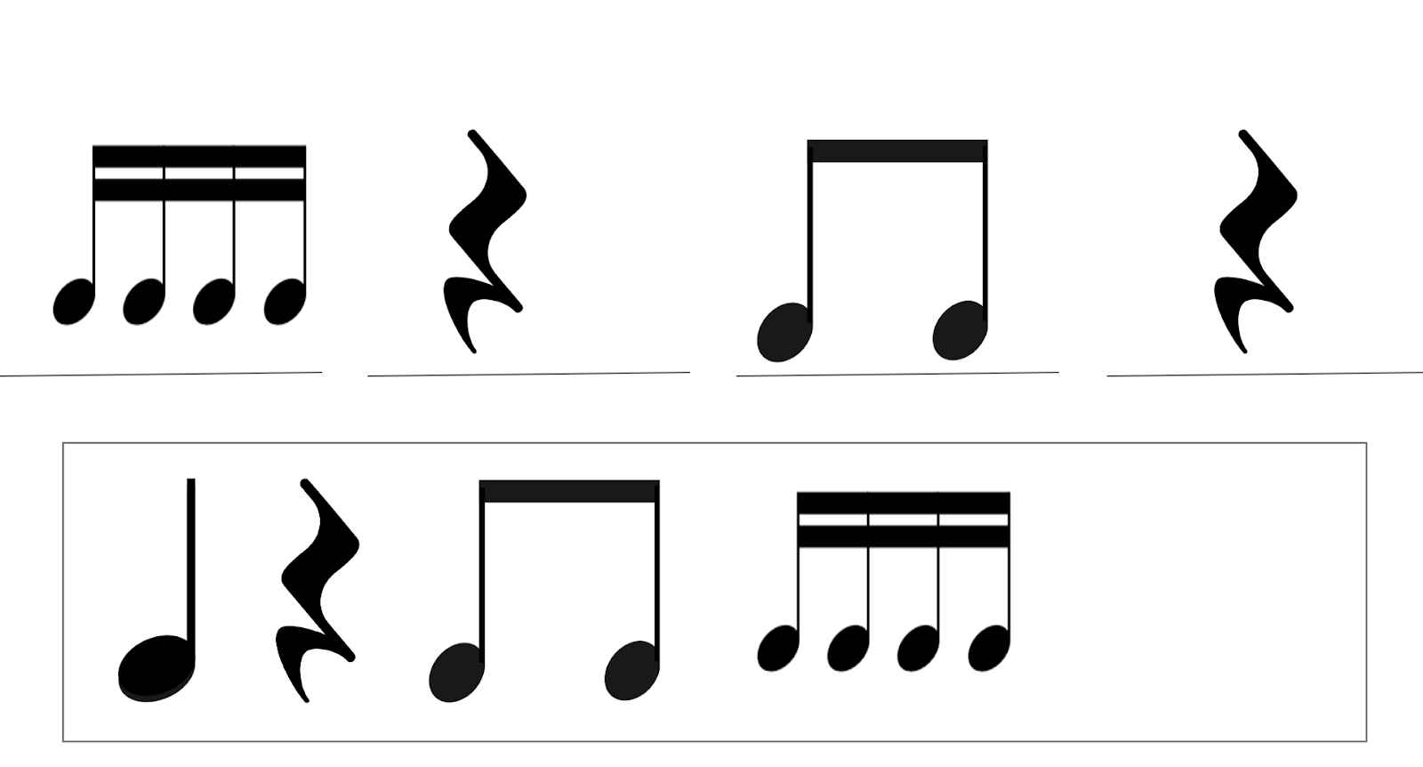 rhythm composition