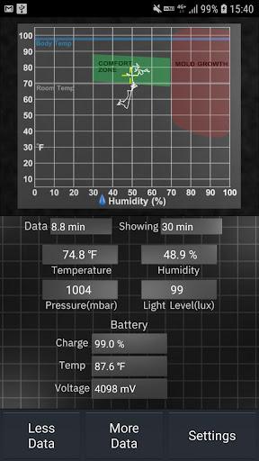 PC u7528 Sensors: Temp and Humidity Pro 2