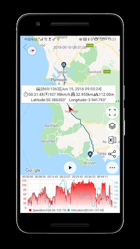 Speed View GPS screenshot 4