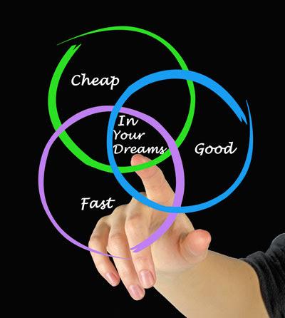 качественно + быстро = дорого; качественно + недорого = медленно; быстро + недорого = некачественно