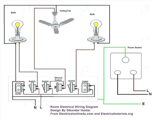 Outstanding House Wiring Electrical Diagram Apk Download Apkpure Co Wiring Digital Resources Minagakbiperorg