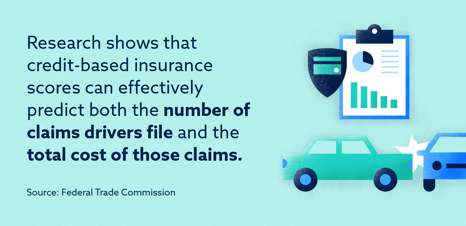 Graphic: Research shows that credit-based insurance scores can effectively predict both the number of claims drivers file and the total cost of those claims.