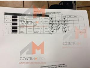 Foto: Investigaciones Especiales Contramuro
