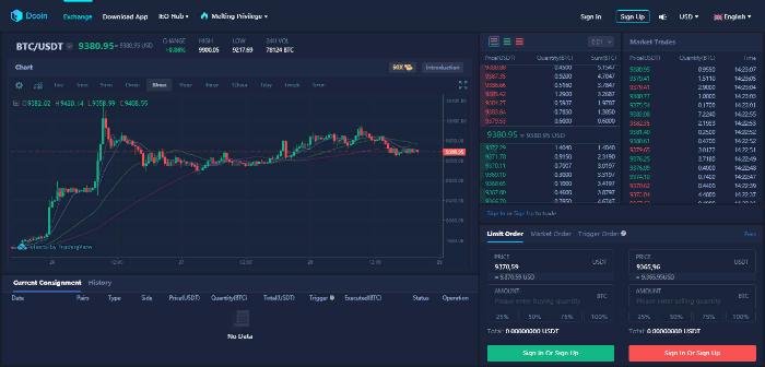 Криптовалютная биржа Dcoin: полный обзор и отзывы