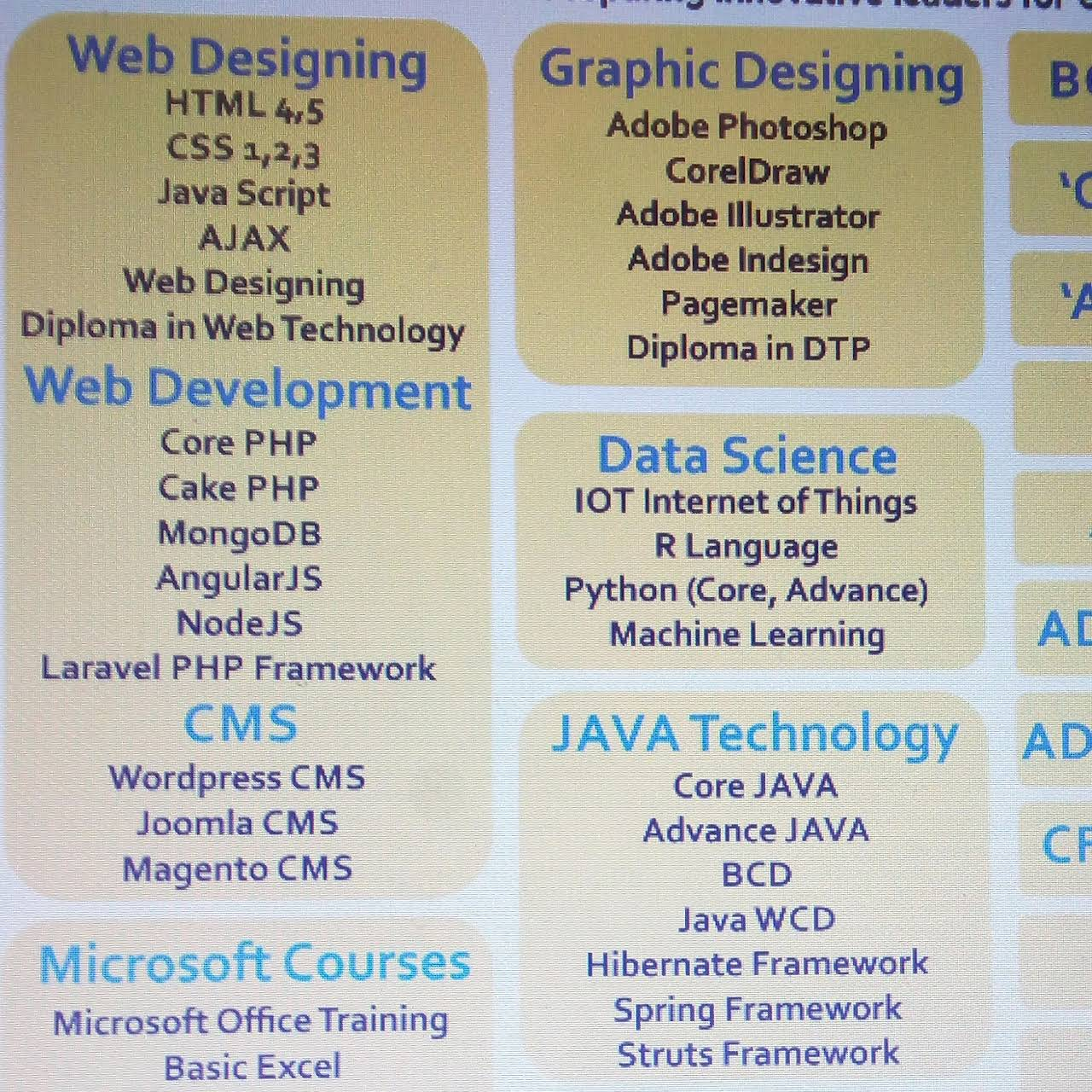 Unique Computers, The Best One - Software, Web Designing, Graphic