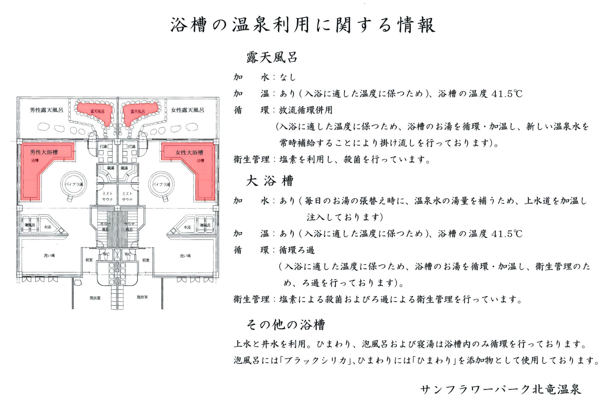 Photo: 浴槽の温泉利用に関する情報