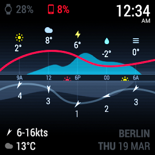 InstaWeather for Android Wear Android 13