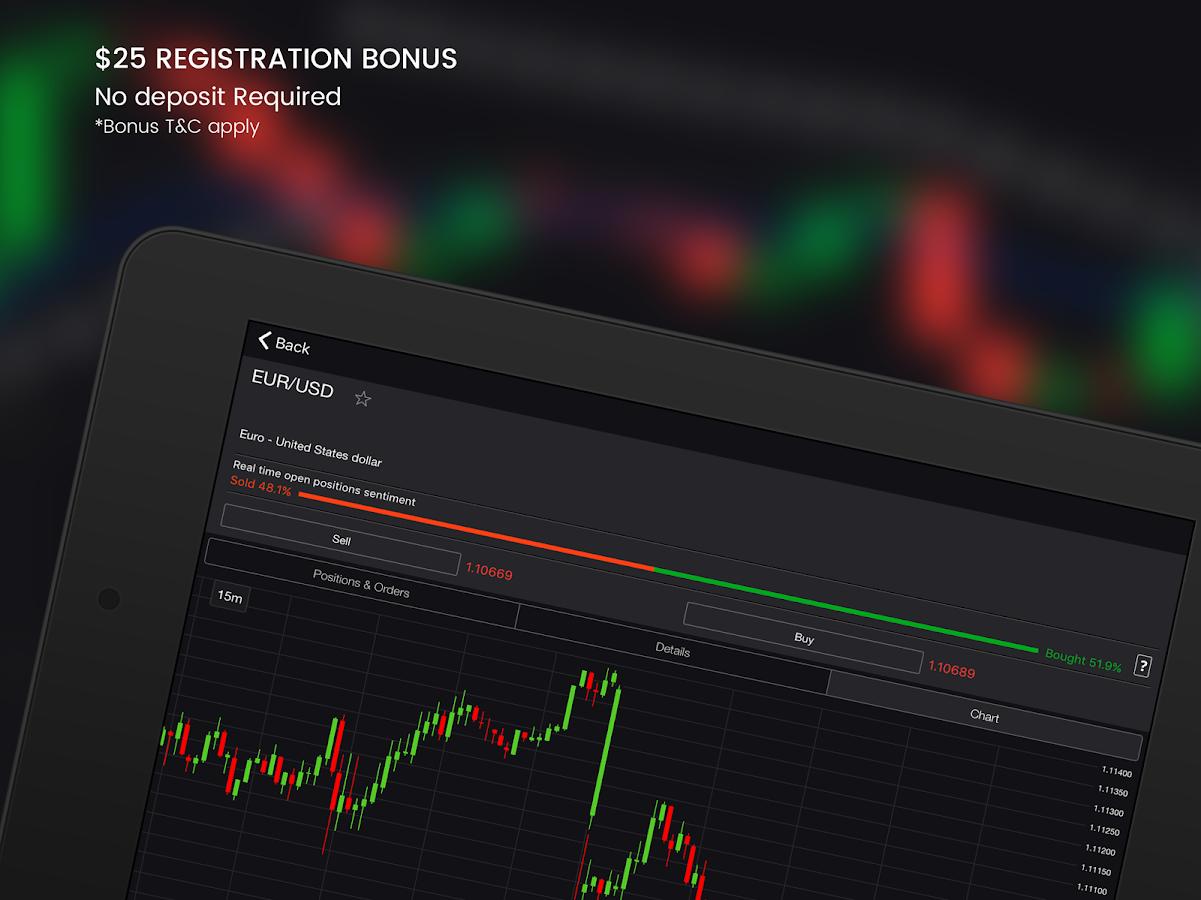 Google finance forex trading